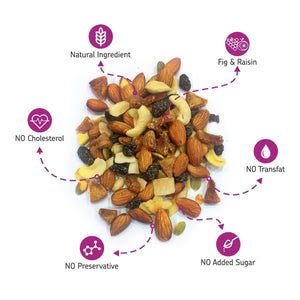 Fig & Raisins