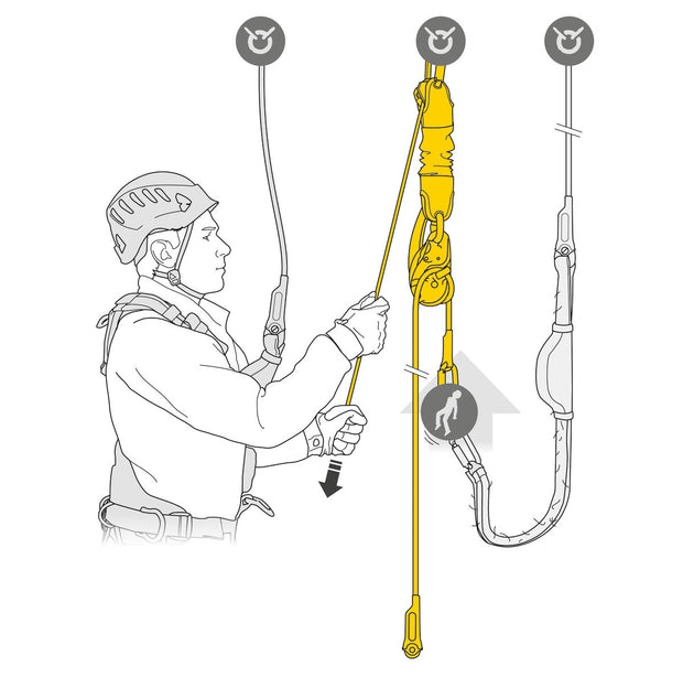 JAG RESCUE KIT - Petzl - Coast Ropes and Rescue - Canada