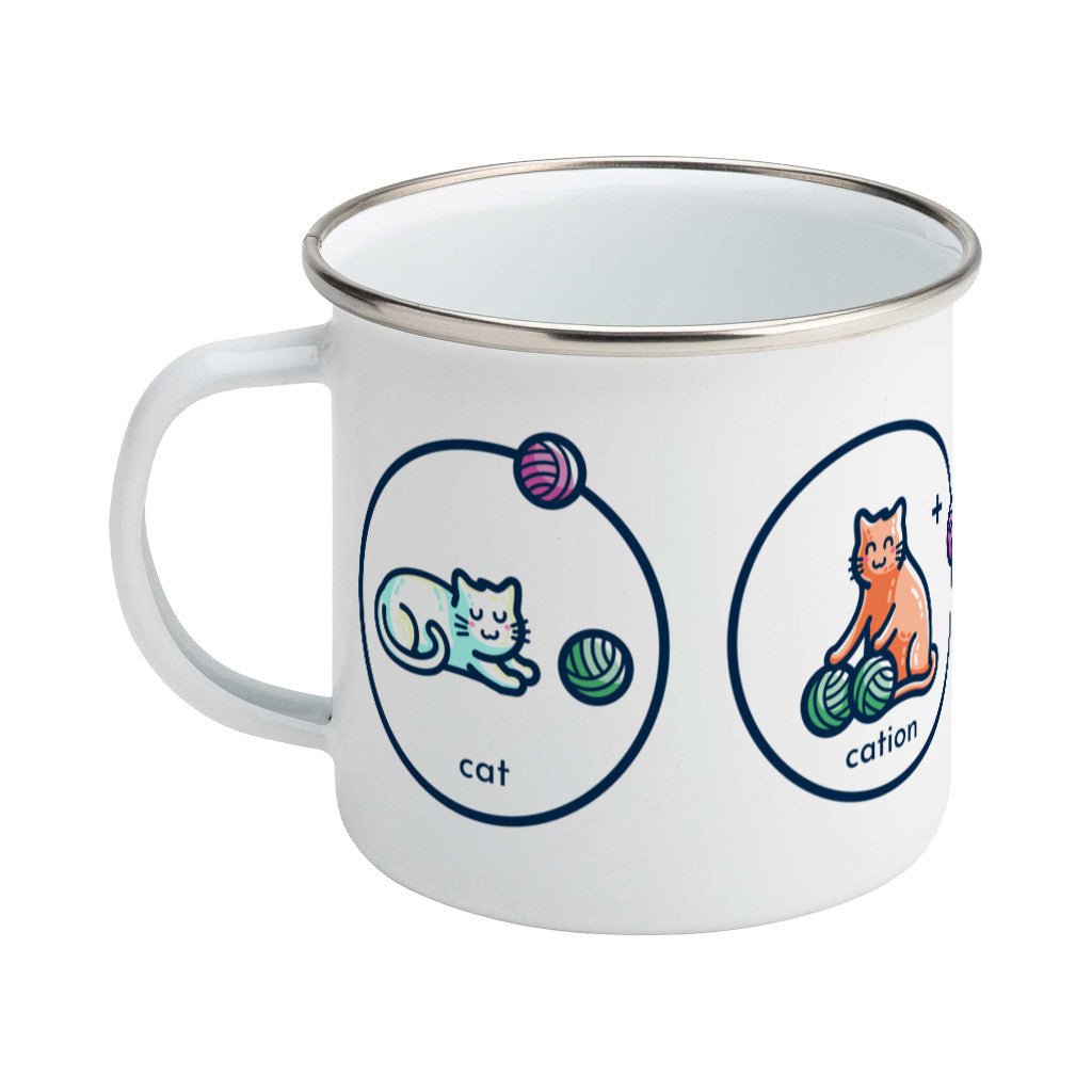 cat, cation, dication and trication represented as cats with balls of wool on an enamel mug, shows handle to left