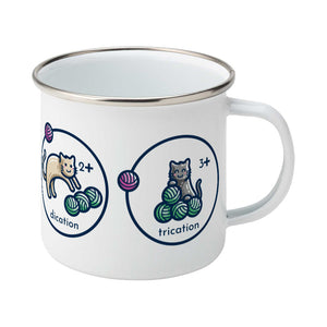 cat, cation, dication and trication represented as cats with balls of wool on an enamel mug, shows handle to right