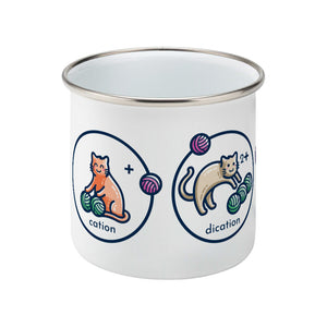 cat, cation, dication and trication represented as cats with balls of wool on an enamel mug, shows side view