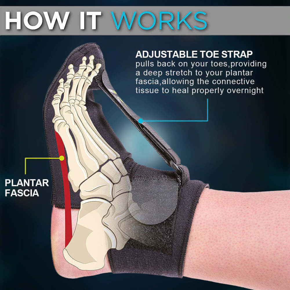Plantar Fasciitis Foot Brace How It Works