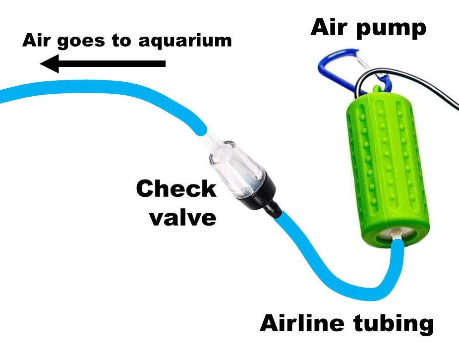 How to connect an air pump