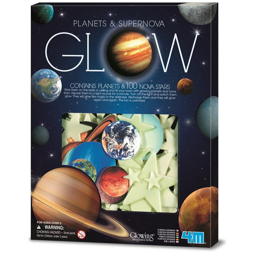 4M Glow Planets And Supernova