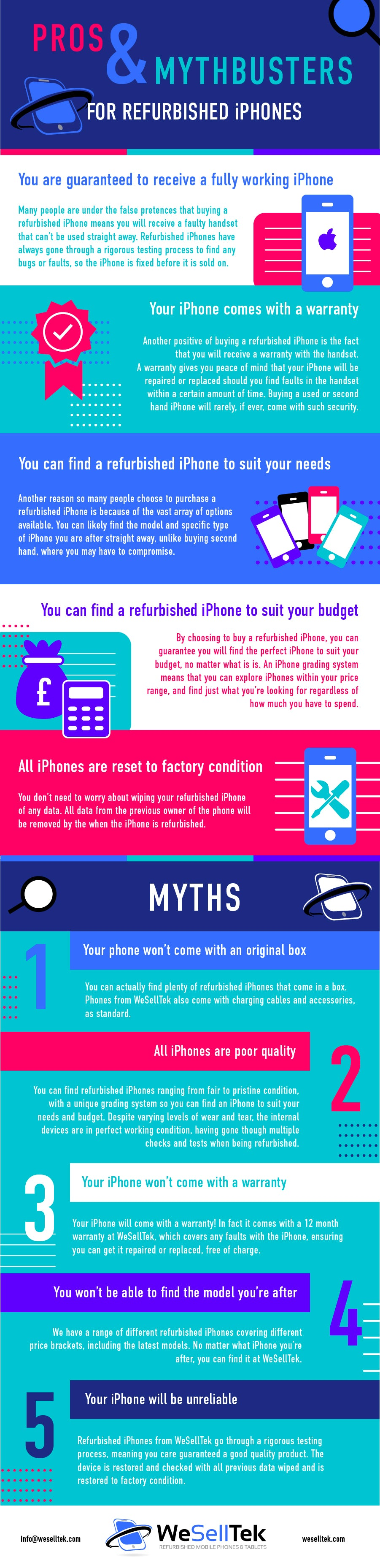 Pros and Myths of Refurbished iPhones