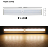 LED CLOSET LIGHT - OrderConcept