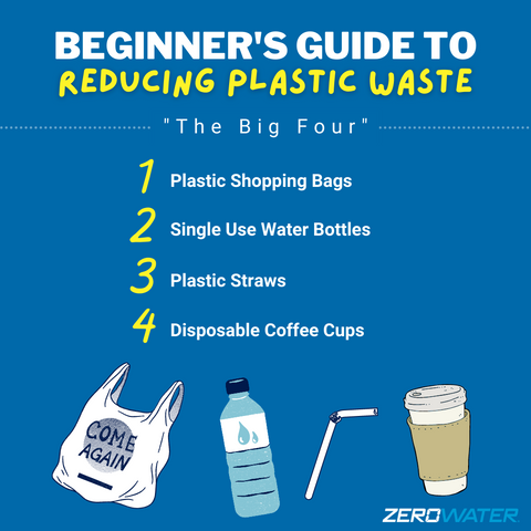 Beginners guide to reducing plastic waste   ZeroWater Water Filter