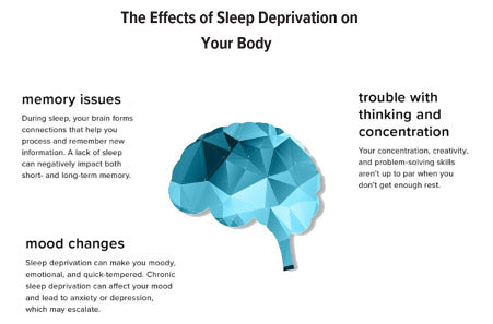 improving sleep with nootropics