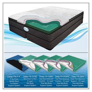 Luxura Elite Deep Fill Euro Top Waterbed