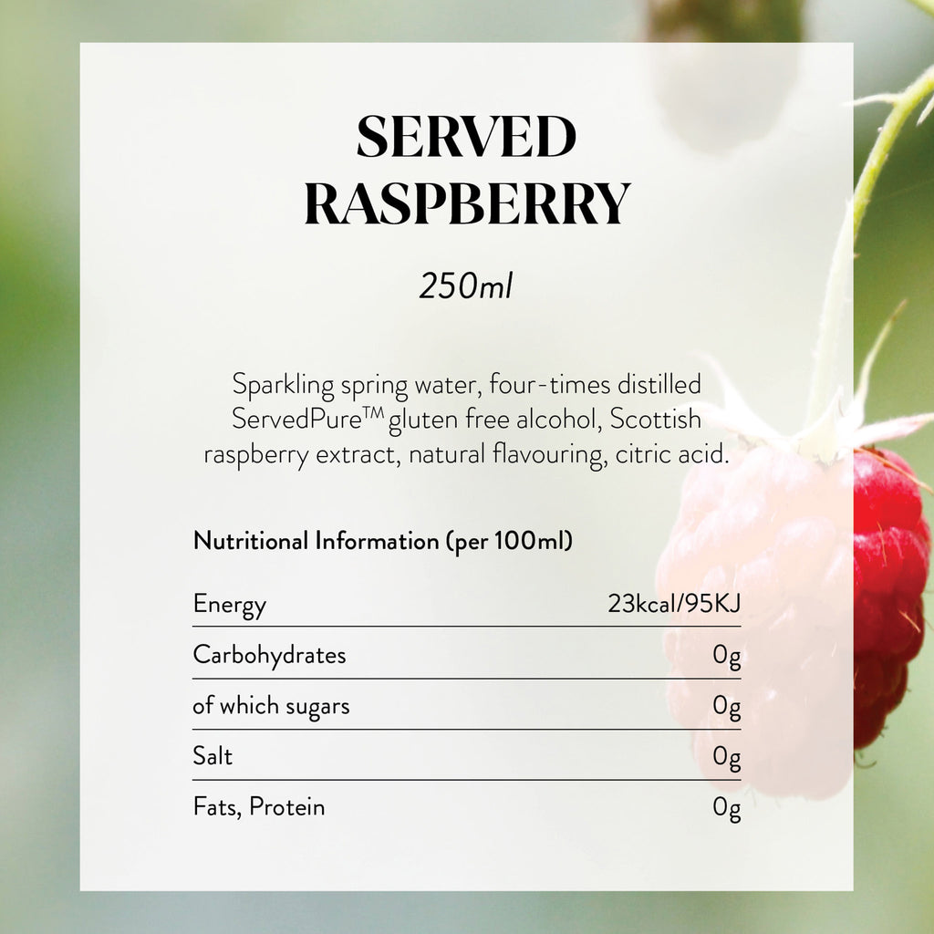 Raspberry Nutritional Information