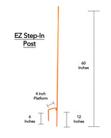 this photo provides technical details of an EZ Step-In Post, which is Ridiculousy overbuilt by design.