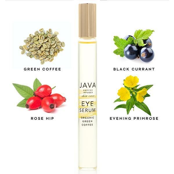 EYE SERUM graphic with collection of plantbased ingredients - Java Skin Care