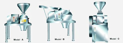 Model Gfs High Effect Grinding Machine - Crushing Series Machine
