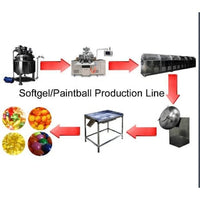 Soft gel Production Line High Quality Small Scale Production