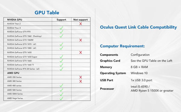 Kiwi Oculus Link Cable compatibility chart