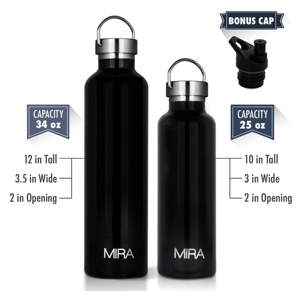 Replacement Sports Lid - Mira Alpine Water Bottle - 34 oz, 25 oz & 17 oz