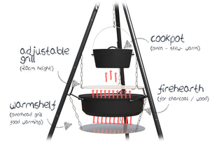 Firegrill Ultimate (Complete package)