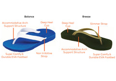 Archline Mens Comfortable Supportive Orthotic Flip Flops