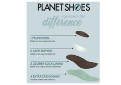 Planet Shoes Boost Womens Comfortable Leather Supportive Flat Sandals
