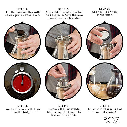 BOZ Cold Brew Iced Coffee Maker, 2 Quart Glass Pitcher - Birdly Canada