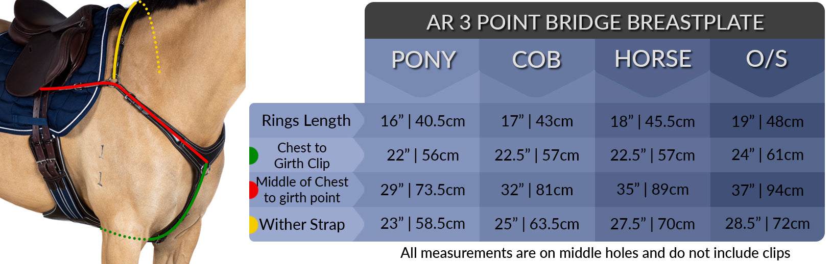 3 point bridge measuring chart