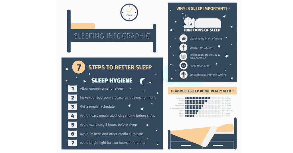 The Stages of Sleep & Why It Matters To Your Health