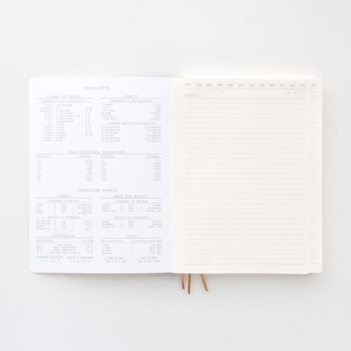Standard Issue - Project Planner - M.Lovewell