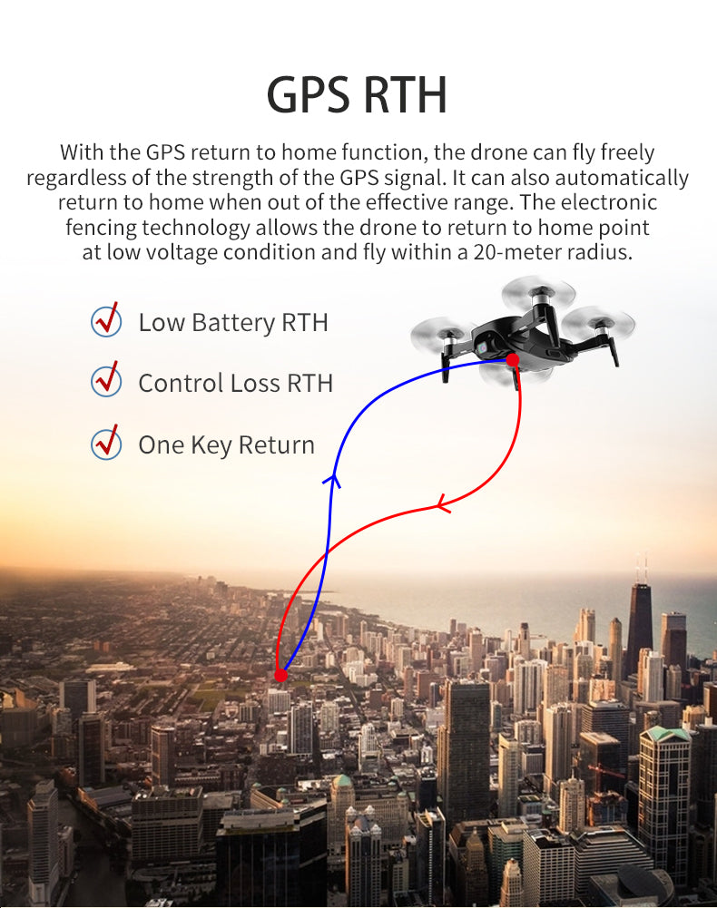 GPS RTH,With the GPS return to home function, the drone can fly freely regardless of the strength of the GPS signal.It can also automatically return to home when out of the effective range.The electronic fencing technology allows the drone to return to home point at low voltage condition and fly within a 20-meter radius.