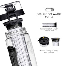 Load image into Gallery viewer, BPA Free Fruit Infuser Sports Water Bottle - 1000ML - Purely Trü