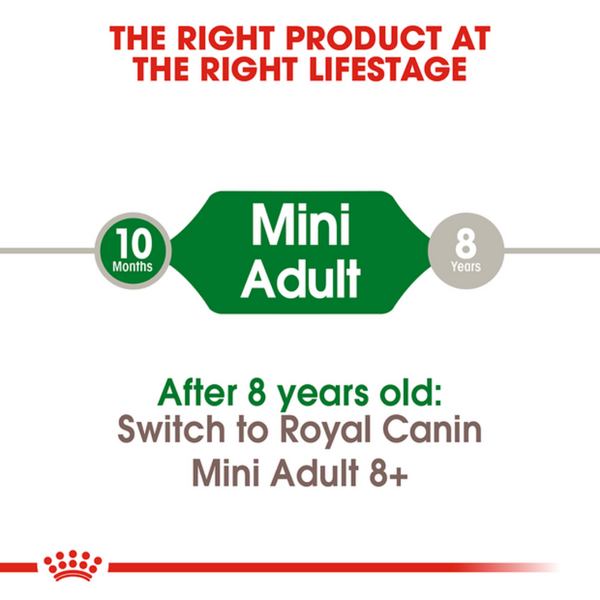 Royal Canin Mini Breed Adult (Multiple Sizes)