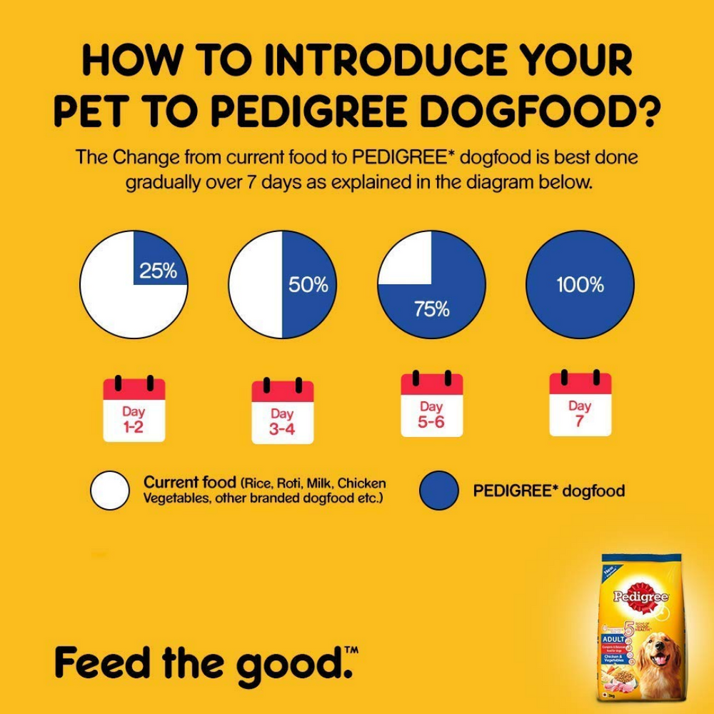 Pedigree Adult Dog Food - Chicken & Vegetables