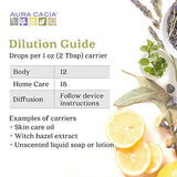 [product_id] - Aromatherapy, Aura Cacia, Beauty, Skin Care Products - Wellica