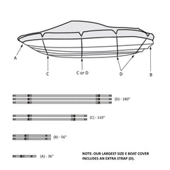 Premium 600 Denier Boat Cover Size D, fits 17ft to 19ft Boats