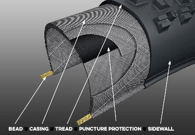 ...that tire casing can have a big impact on how your bike rides?