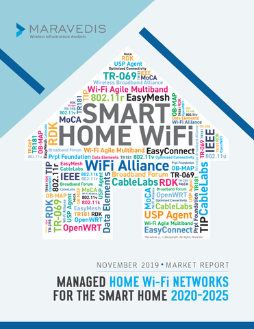 Managed Home Wi-Fi Networks for the Smart Home 2020-2025