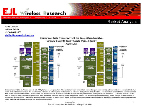 Smartphone RF Front End Content Trends Analysis 2015