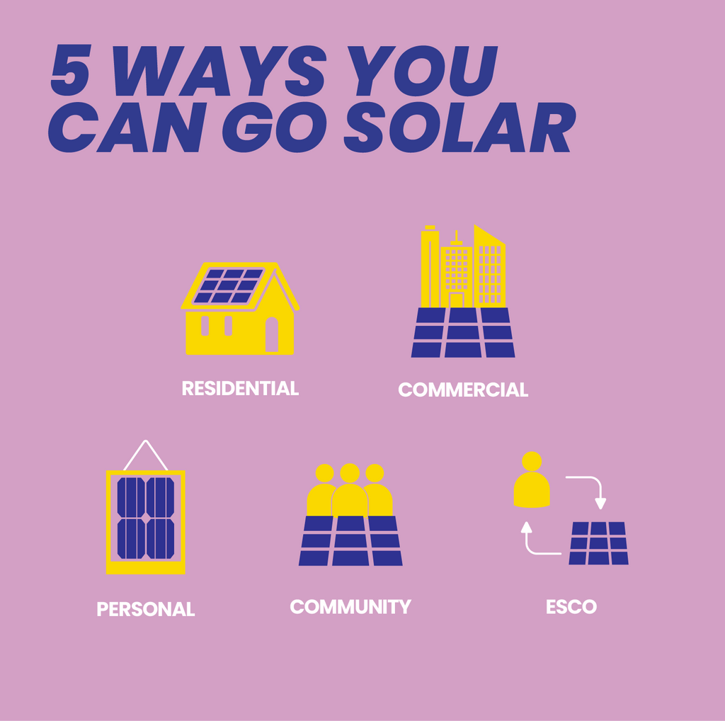 5 WAYS YOU CAN GO SOLAR