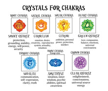 Load image into Gallery viewer, Chakra Kit - 7 Crystals