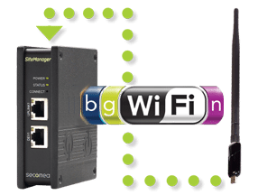 Add-on Wifi Adpater for SiteManager