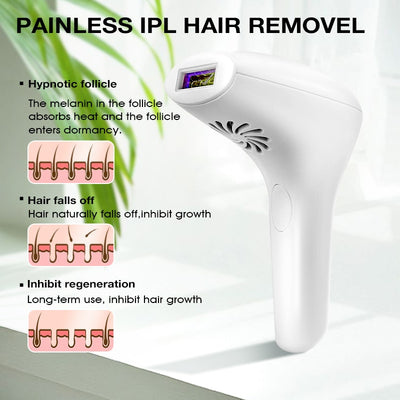 IPL Hair Removal Device 999,999 Flashes Permanent  EPILATORS - CoocoShop