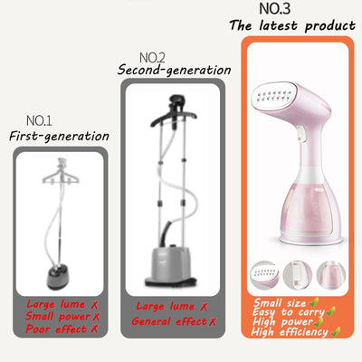 Steam Iron Garment Steamer For Clothes Handheld Travel Iron Buhar Makinesi Plancha Vertical Ironing - CoocoShop