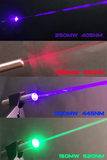 Sanwu Pocket Series Laser Pointer