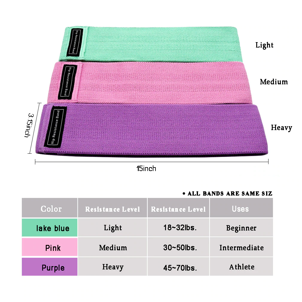 Light, Medium, Heavy color coded resistant bands for exercise