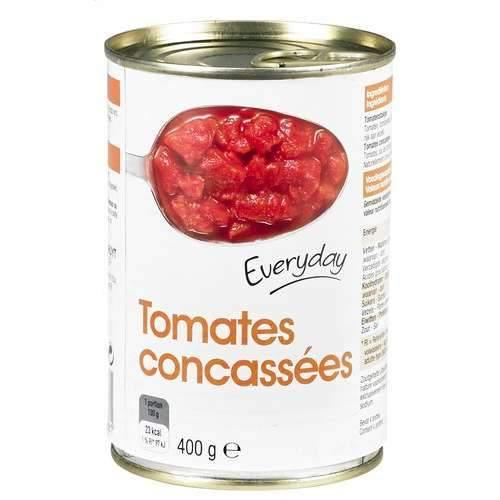 Everyday Diced Tomatoes