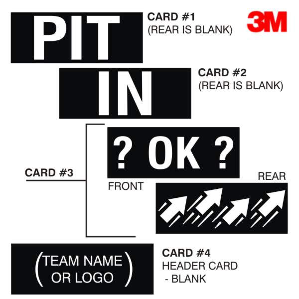 PIT, IN, ?OK?,  arrows, team header card