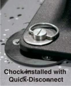 installation kit for easy wheel chock removal