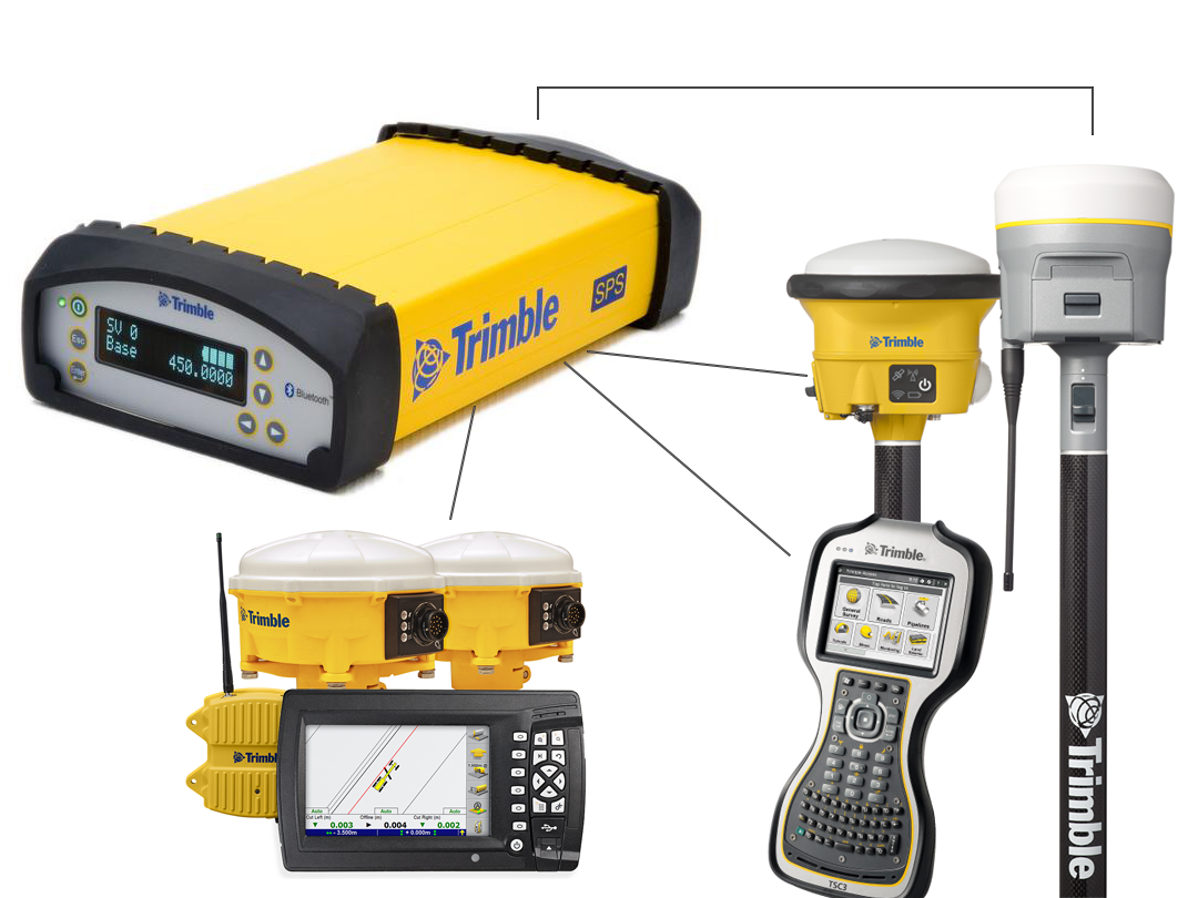 Trimble SPS85x compatibility with Rx, SPS and Machine control
