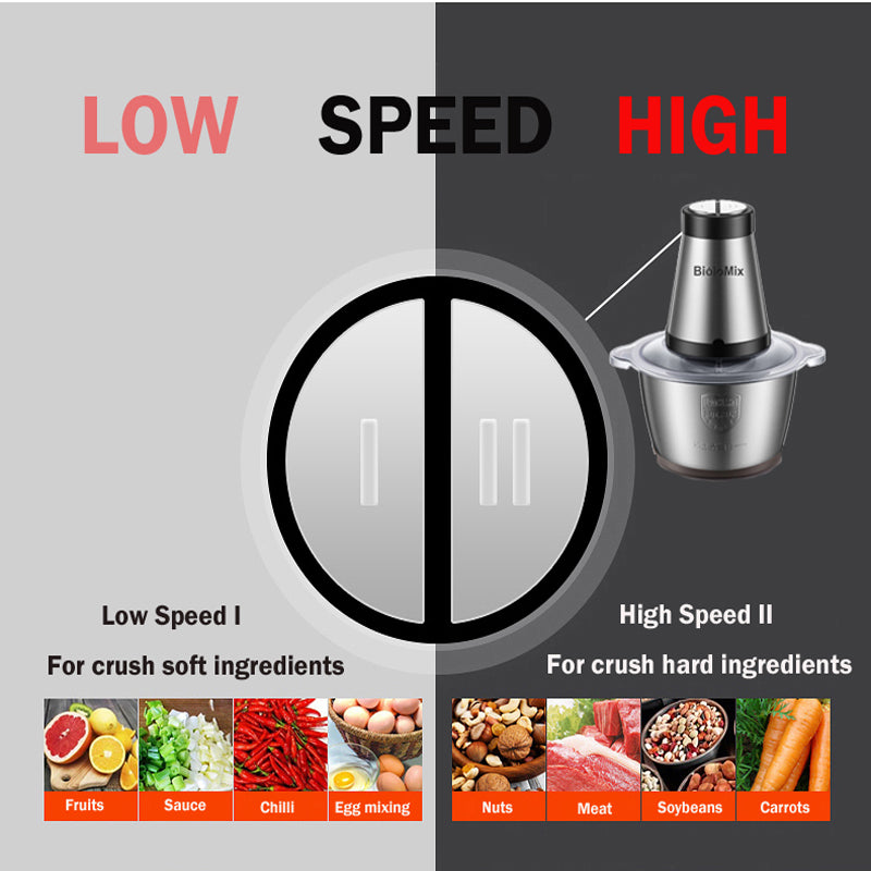 Stainless steel 2 Speeds 500W 2L big capacity Chopper Meat Grinder - kitchen gadgetsandmore