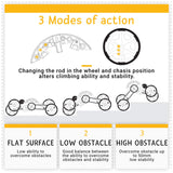 Modes of action for Fast and Furious Car Building Kit