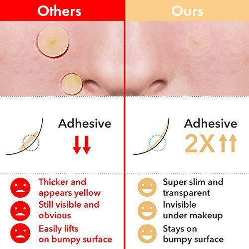 Skin Tag & Acne Patch
